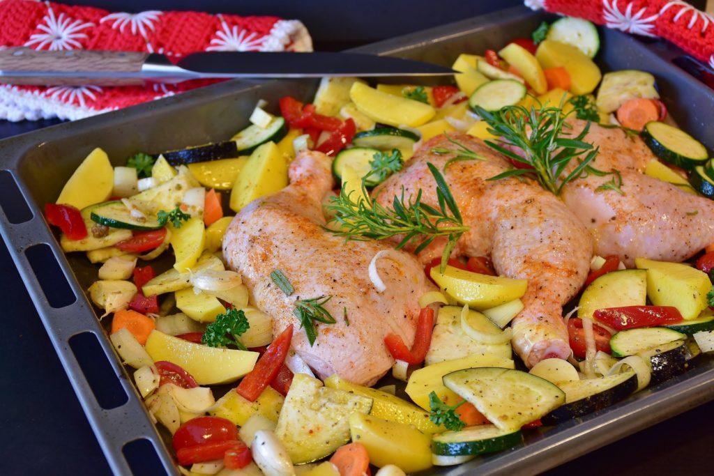 куриное мясо рецепты